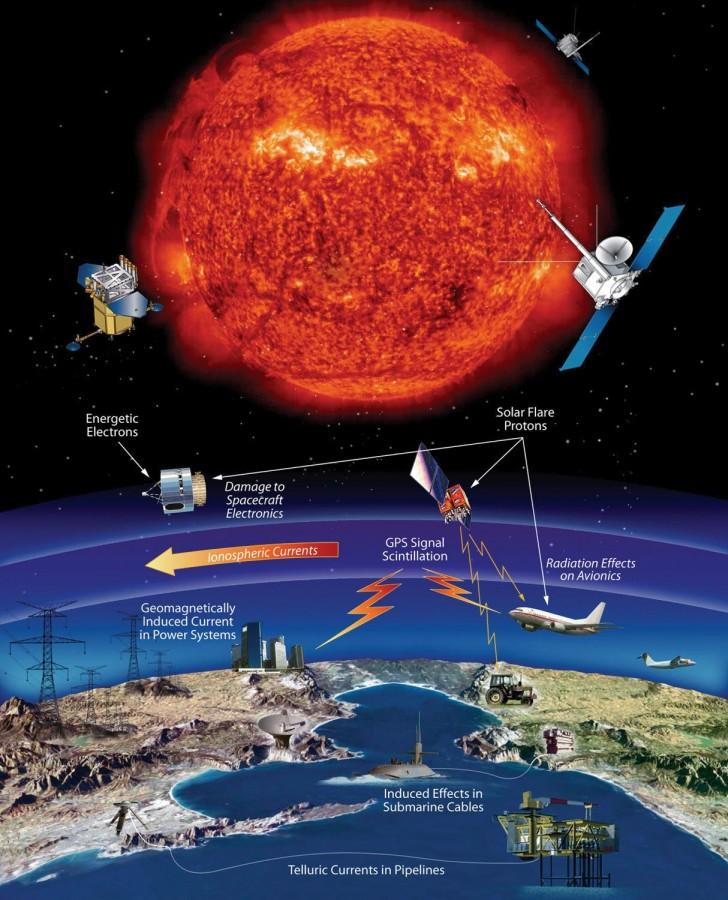 Massive Solar Flare